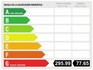 certificado eficiencia energetica reformas madrid reformark